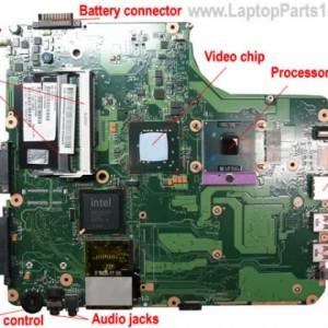 laptop-alaplap-elemei